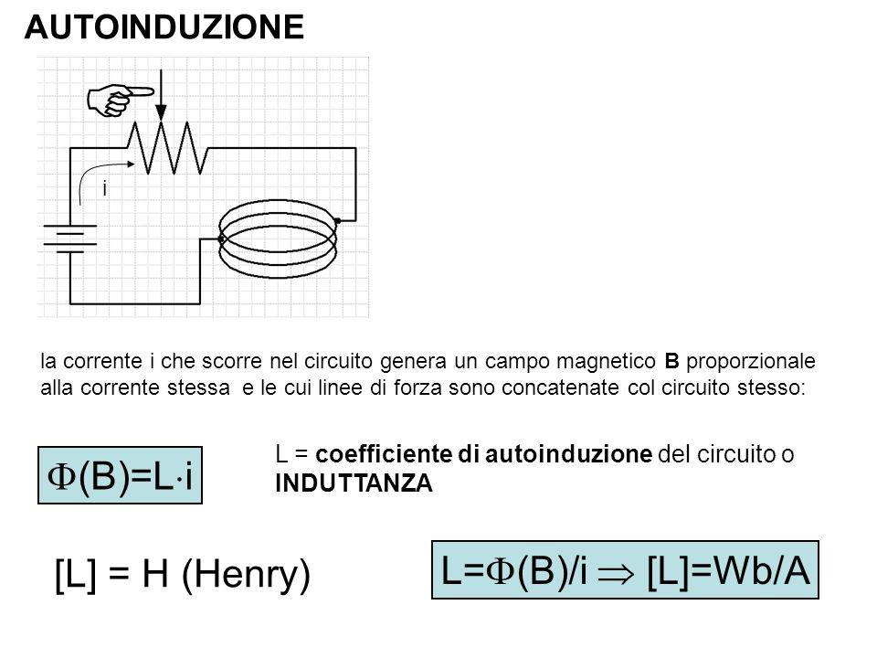  (B)=Li L=(B)/i  [L]=Wb/A [L] = H (Henry) AUTOINDUZIONE